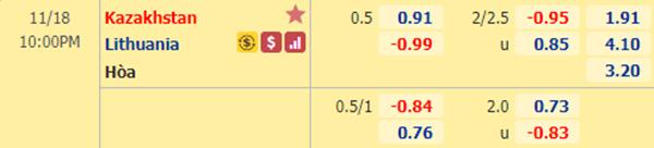 Kèo bóng đá giữa Kazakhstan vs Lithuania
